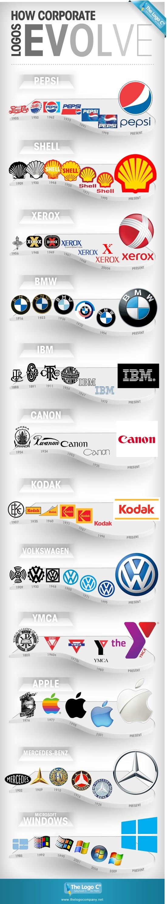 brands_evolucionar_o_morir_Nazifh