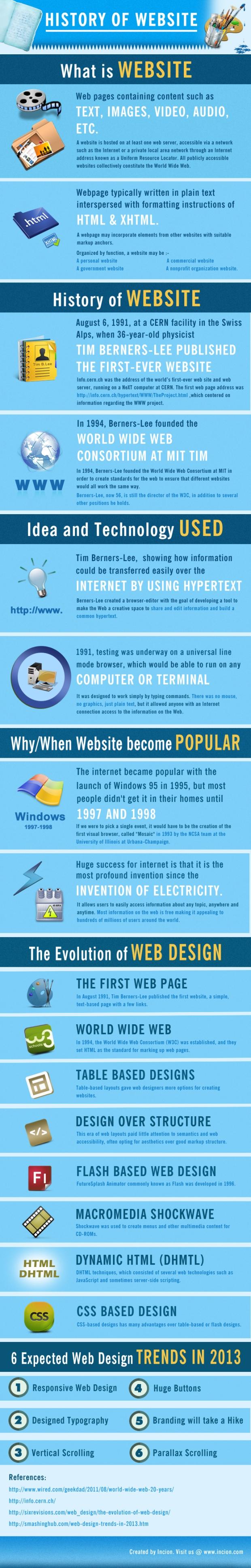 Breve historia de la web