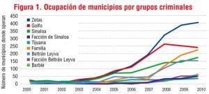 Los zetas controlan 405 municipios de México, Guatemala y Centroamérica.